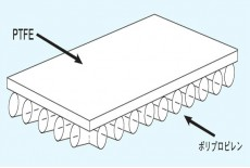 Hydrophobic PTFE with Supported PP Net Membrane Filter (PTFE Type)